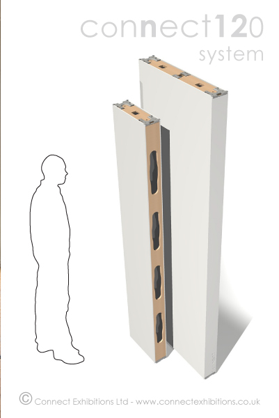 Display Partition (2184mm, 2438mm) heights image, showing two partition heights compared to a standing figure. Used by: (Curators, Artists, Photographers, Art Designers, Architects)
