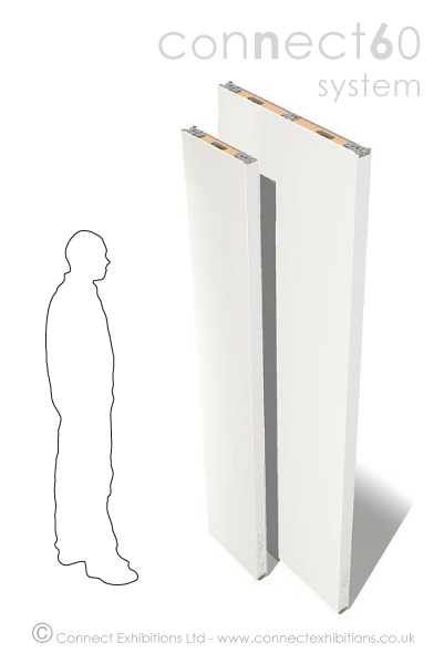 (2184mm, 2438mm) heights image, showing two wall panel heights compared to a standing figure. Used by: (Curators, Artists, Photographers, Art Designers, Architects)